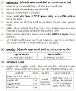 High Court of Gujarat Driver Recruitment 2021