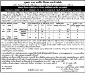 Vidhyasahayak Recruitment 2021