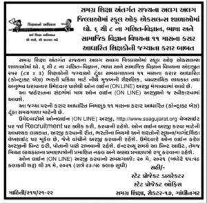 SSA Gujarat School Of Excellence Recruitment