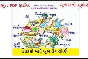 Gujarati Mulaxar PDF